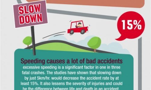 Top Causes Of Car Accidents In Australia