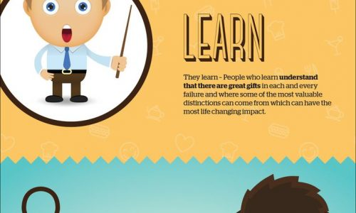 How People React To Failure Infographic