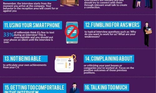 25 things you shouldn't do at a job interview