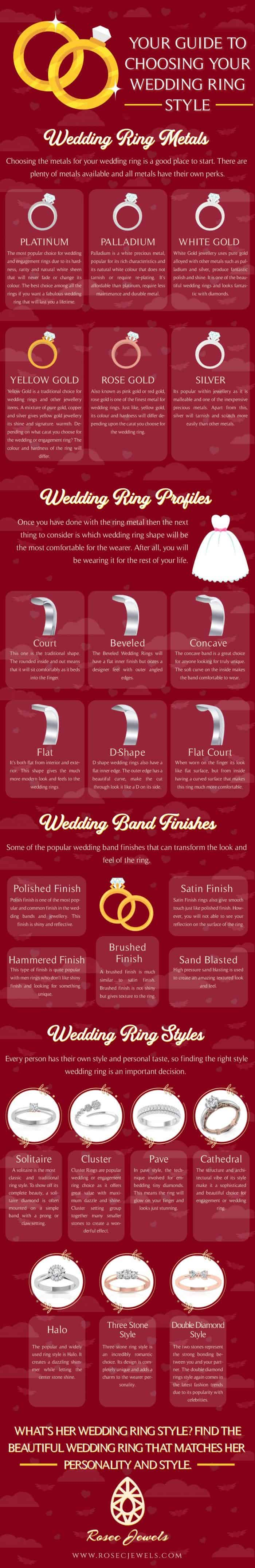 how to choose the style of wedding ring for you