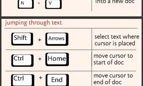 Nifty keyboard tricks for busy people