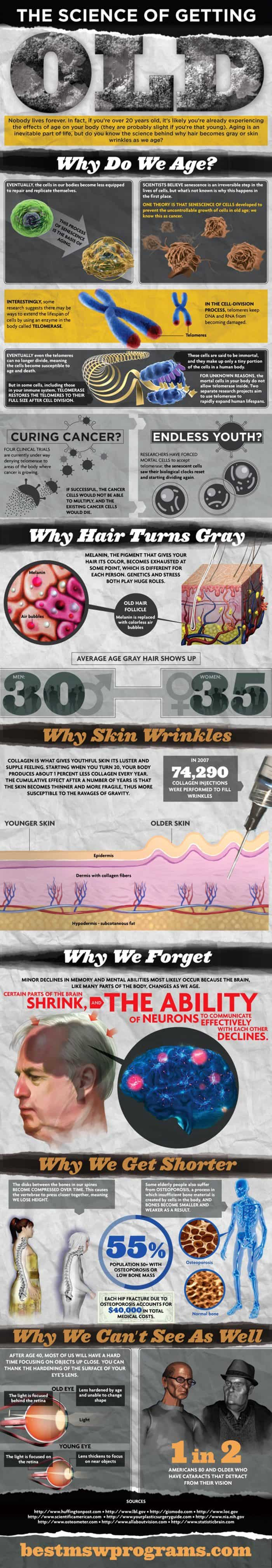 The Science of Getting Old