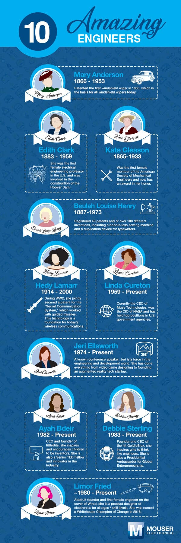 Ten female engineers and their amazing achievements