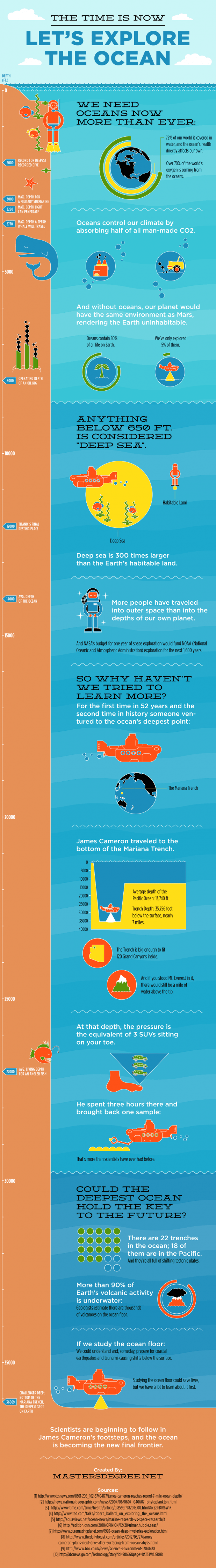 this shows the reasons why the ocean is important to us and why we should continue to explore its depths.