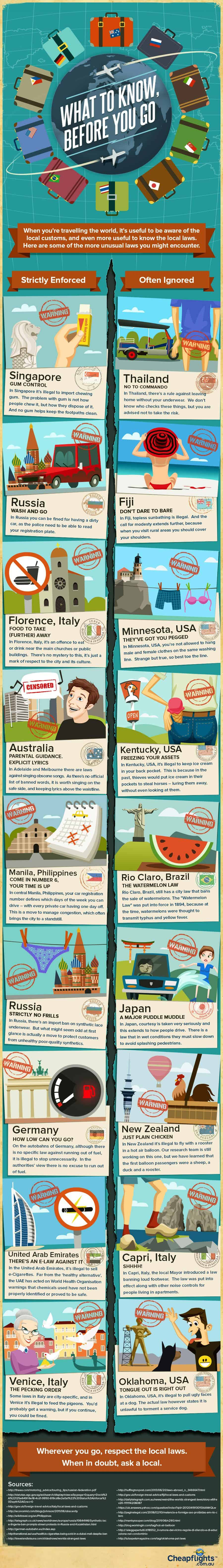 Laws to know before traveling to a foreign country